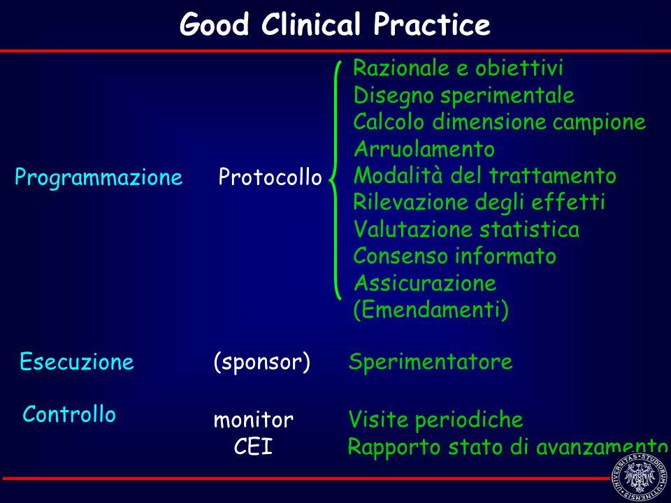 Good Clinical Practice ProgrammazioneProtocollo Razionale e obiettivi Disegno sperimentale Calcolo dimensione campione Arruolamento Modalità del tratt