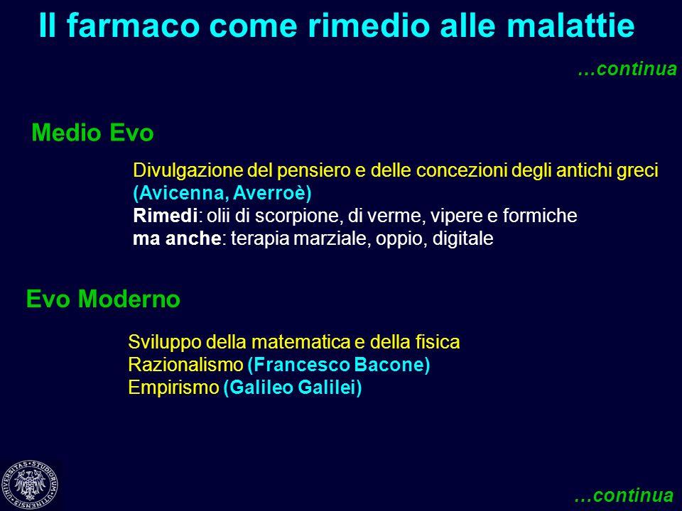 Il farmaco come rimedio alle malattie Medio Evo Divulgazione del pensiero e delle concezioni degli antichi greci (Avicenna, Averroè) Rimedi: olii di s