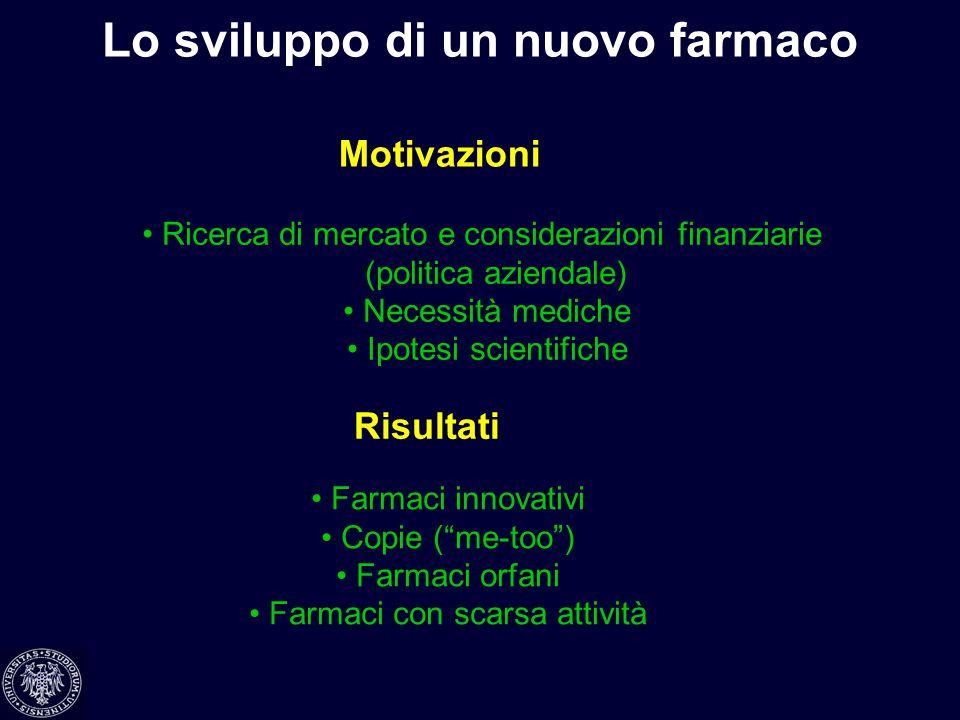 Lo sviluppo di un nuovo farmaco Motivazioni Ricerca di mercato e considerazioni finanziarie (politica aziendale) Necessità mediche Ipotesi scientifich
