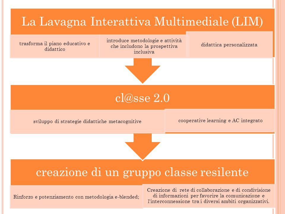 creazione di un gruppo classe resilente Rinforzo e potenziamento con metodologia e-blended; Creazione di rete di collaborazione e di condivisione di informazioni per favorire la comunicazione e l interconnessione tra i diversi ambiti organizzativi.