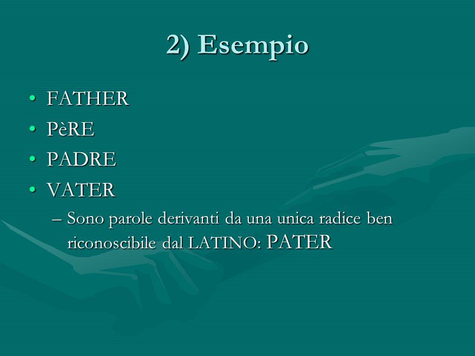2) Esempio FATHERFATHER PèREPèRE PADREPADRE VATERVATER –Sono parole derivanti da una unica radice ben riconoscibile dal LATINO: PATER