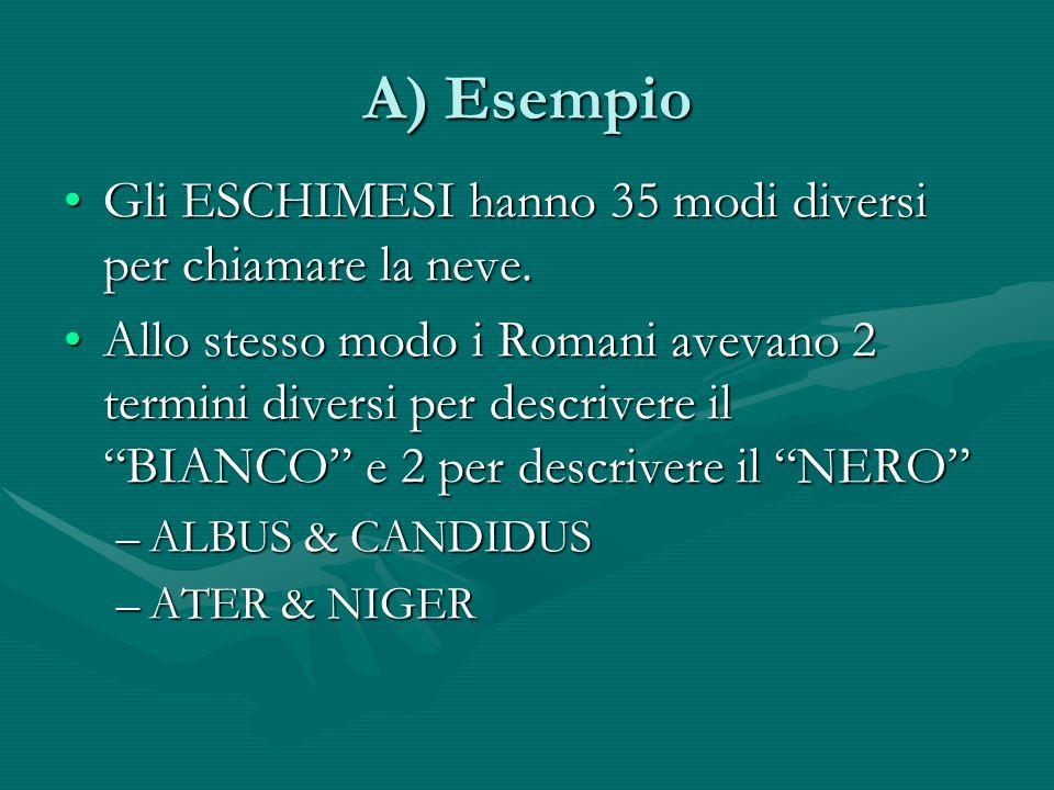 A) Esempio Gli ESCHIMESI hanno 35 modi diversi per chiamare la neve.Gli ESCHIMESI hanno 35 modi diversi per chiamare la neve.