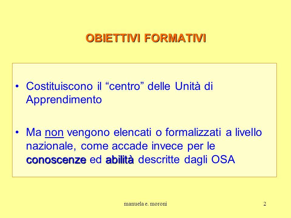 manuela e. moroni2 OBIETTIVI FORMATIVI Costituiscono il centro delle Unità di Apprendimento conoscenzeabilitàMa non vengono elencati o formalizzati a