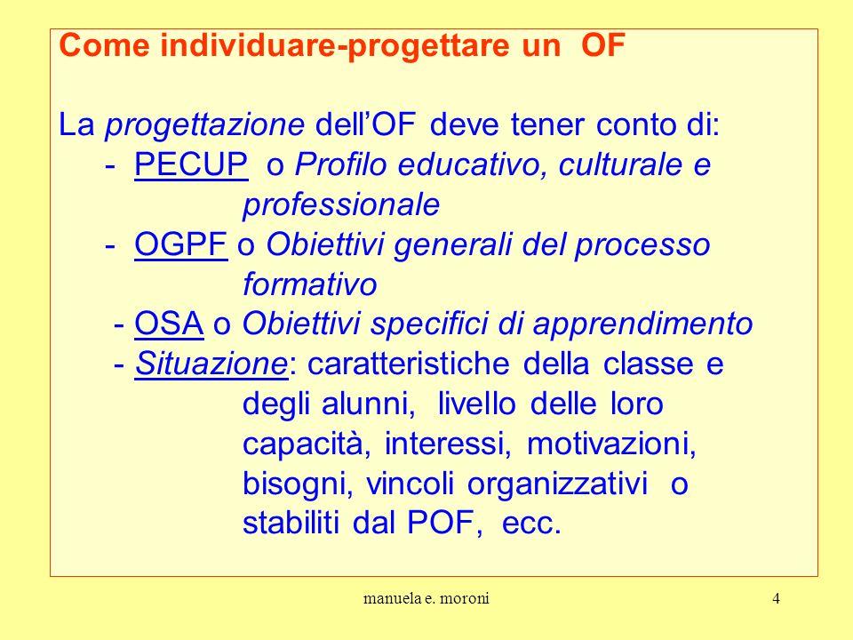 manuela e. moroni4 Come individuare-progettare un OF La progettazione dellOF deve tener conto di: - PECUP o Profilo educativo, culturale e professiona