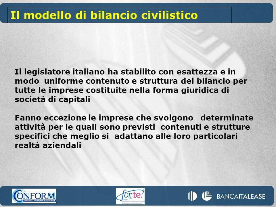 Il legislatore italiano ha stabilito con esattezza e in modo uniforme contenuto e struttura del bilancio per tutte le imprese costituite nella forma g