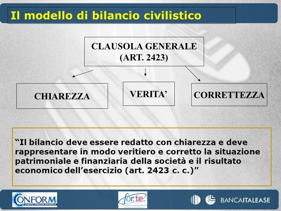 CLAUSOLA GENERALE (ART. 2423) VERITA CHIAREZZA CORRETTEZZA Il bilancio deve essere redatto con chiarezza e deve rappresentare in modo veritiero e corr