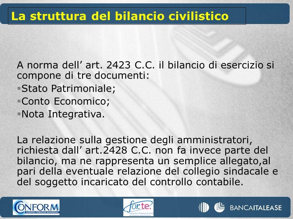 A norma dell art. 2423 C.C. il bilancio di esercizio si compone di tre documenti: Stato Patrimoniale; Conto Economico; Nota Integrativa. La relazione