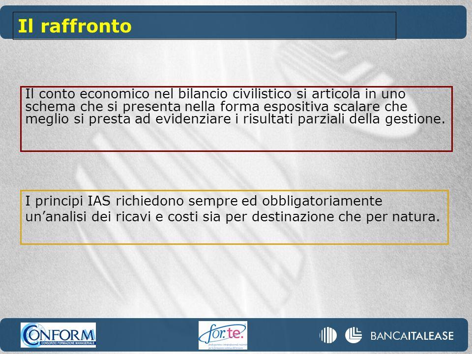 Il conto economico nel bilancio civilistico si articola in uno schema che si presenta nella forma espositiva scalare che meglio si presta ad evidenziare i risultati parziali della gestione.