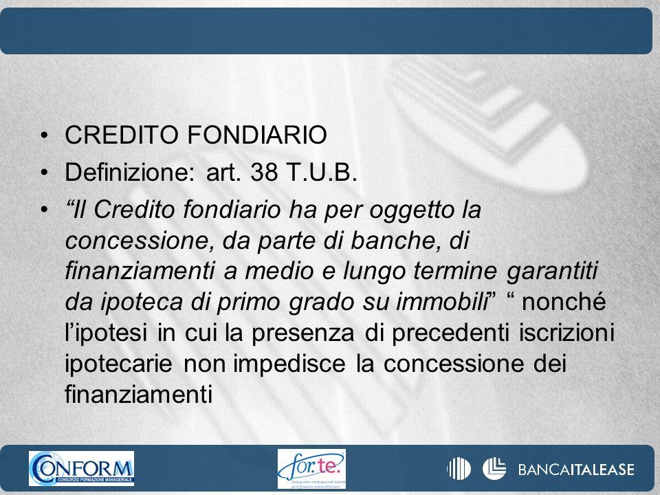 CREDITO FONDIARIO Definizione: art. 38 T.U.B. Il Credito fondiario ha per oggetto la concessione, da parte di banche, di finanziamenti a medio e lungo