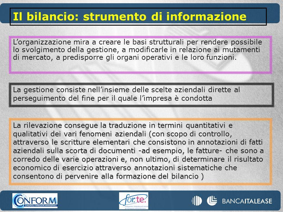 Lorganizzazione mira a creare le basi strutturali per rendere possibile lo svolgimento della gestione, a modificarle in relazione ai mutamenti di merc