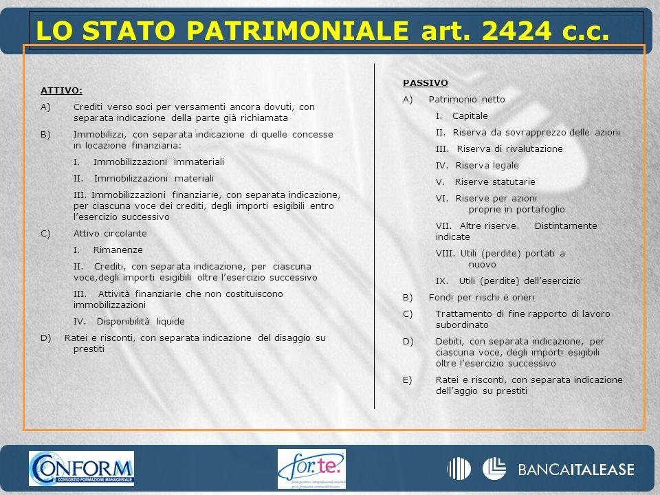 LO STATO PATRIMONIALE art. 2424 c.c. ATTIVO: A)Crediti verso soci per versamenti ancora dovuti, con separata indicazione della parte già richiamata B)