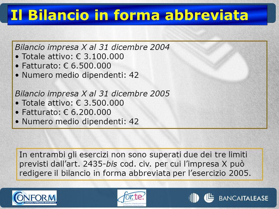 Bilancio impresa X al 31 dicembre 2004 Totale attivo: 3.100.000 Fatturato: 6.500.000 Numero medio dipendenti: 42 Bilancio impresa X al 31 dicembre 200