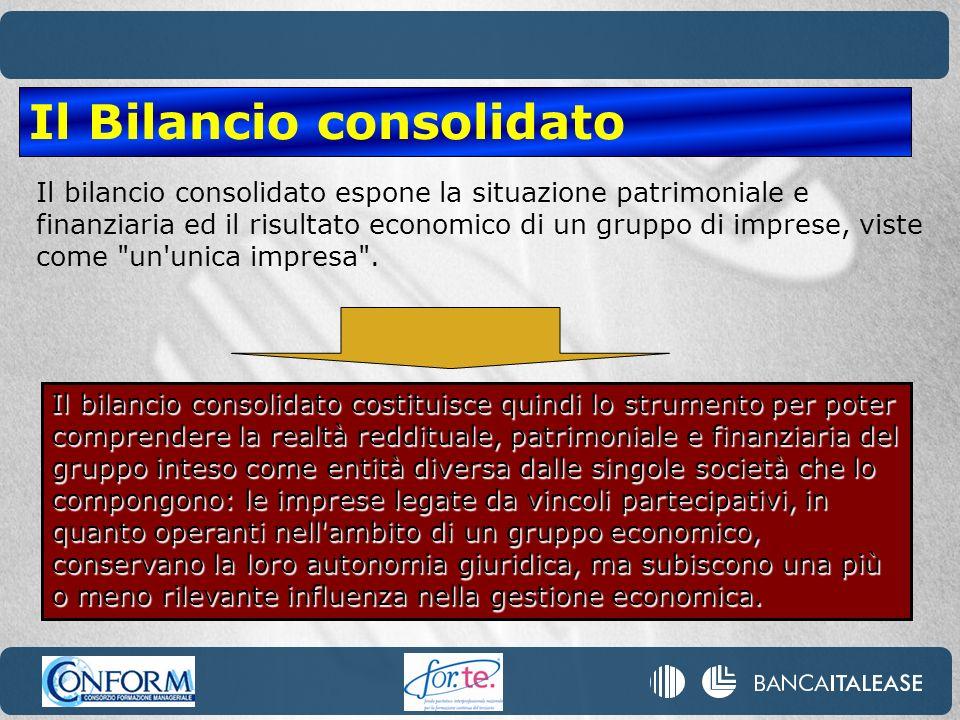 Il bilancio consolidato espone la situazione patrimoniale e finanziaria ed il risultato economico di un gruppo di imprese, viste come un unica impresa .