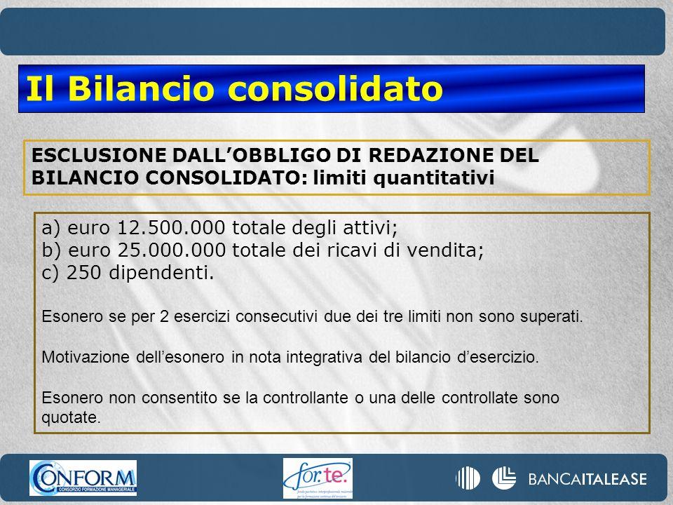 a) euro 12.500.000 totale degli attivi; b) euro 25.000.000 totale dei ricavi di vendita; c) 250 dipendenti. Esonero se per 2 esercizi consecutivi due