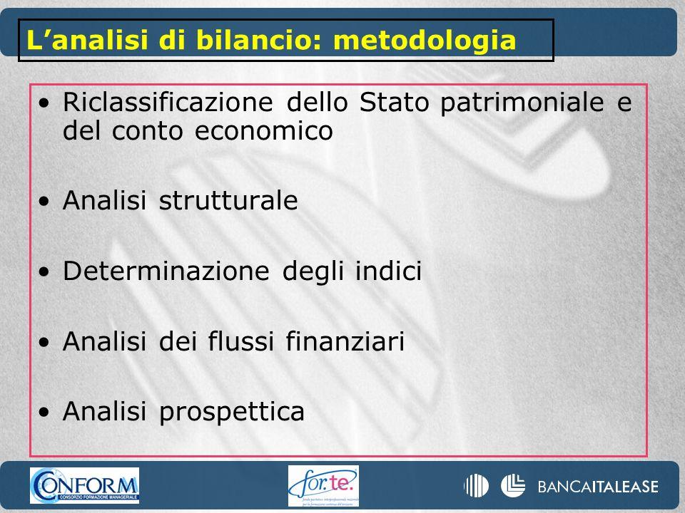 Riclassificazione dello Stato patrimoniale e del conto economico Analisi strutturale Determinazione degli indici Analisi dei flussi finanziari Analisi prospettica Lanalisi di bilancio: metodologia