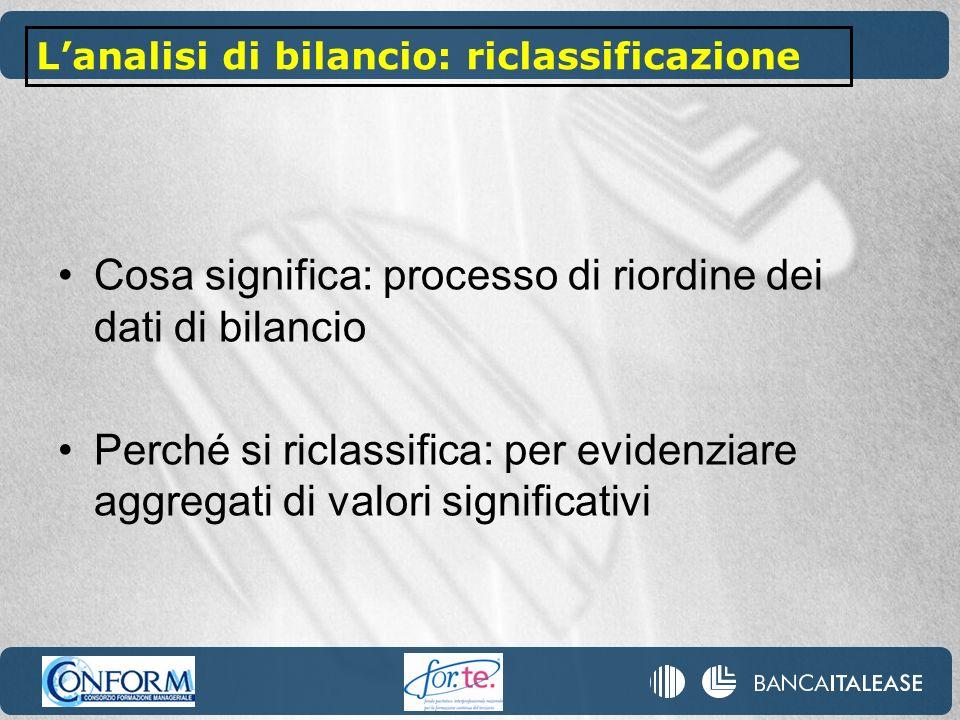 Cosa significa: processo di riordine dei dati di bilancio Perché si riclassifica: per evidenziare aggregati di valori significativi Lanalisi di bilancio: riclassificazione