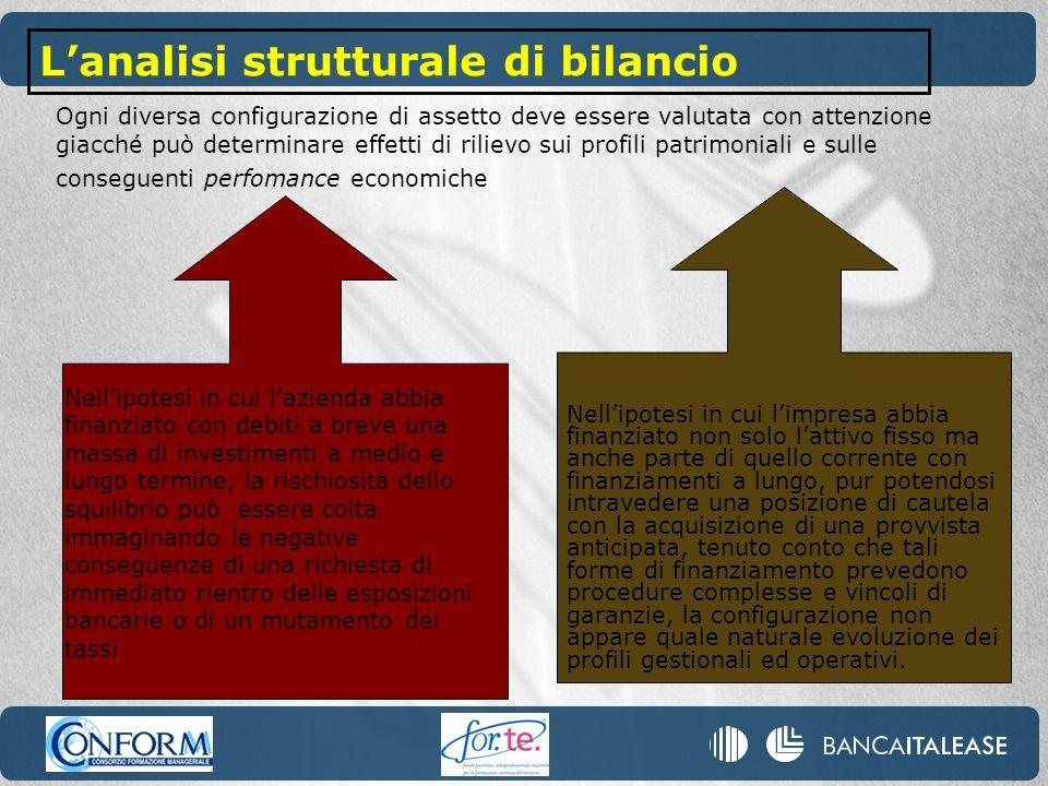 Ogni diversa configurazione di assetto deve essere valutata con attenzione giacché può determinare effetti di rilievo sui profili patrimoniali e sulle