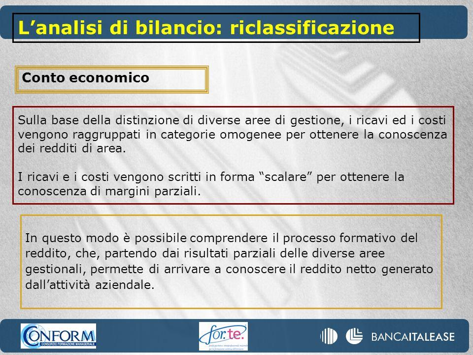 Lanalisi di bilancio: riclassificazione Conto economico Sulla base della distinzione di diverse aree di gestione, i ricavi ed i costi vengono raggruppati in categorie omogenee per ottenere la conoscenza dei redditi di area.