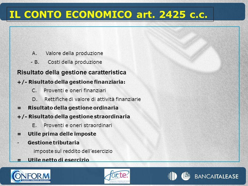 A. Valore della produzione - B. Costi della produzione Risultato della gestione caratteristica +/- Risultato della gestione finanziaria: C. Proventi e