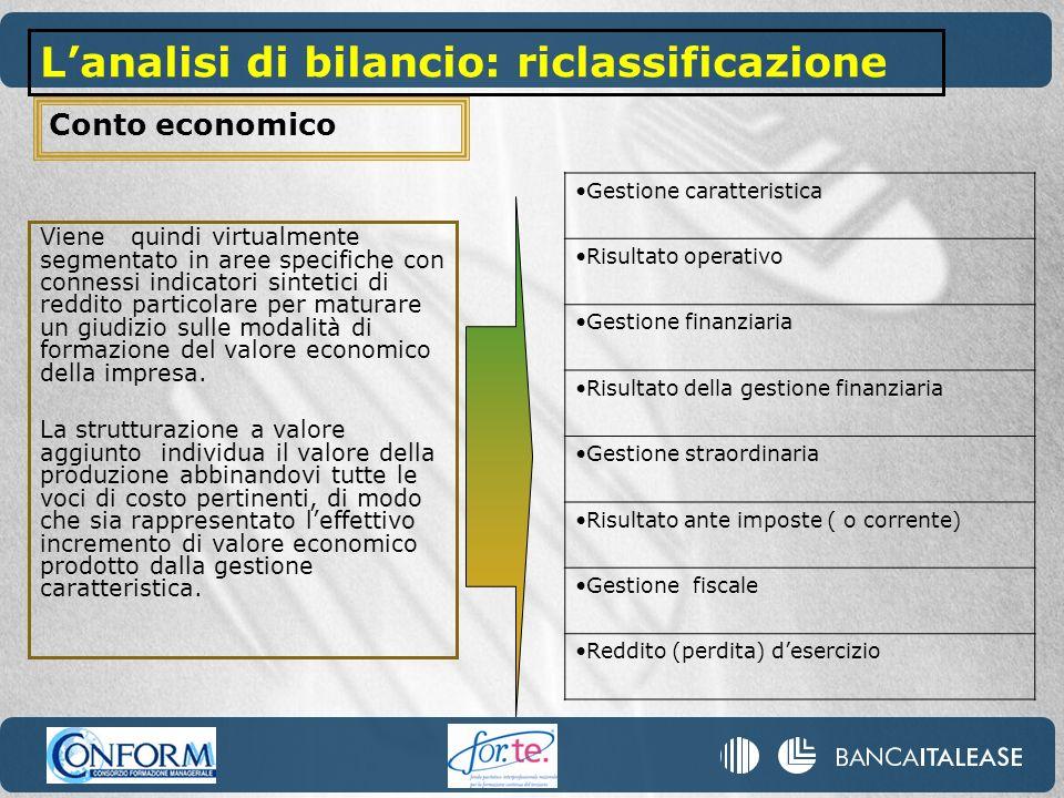 Viene quindi virtualmente segmentato in aree specifiche con connessi indicatori sintetici di reddito particolare per maturare un giudizio sulle modalità di formazione del valore economico della impresa.