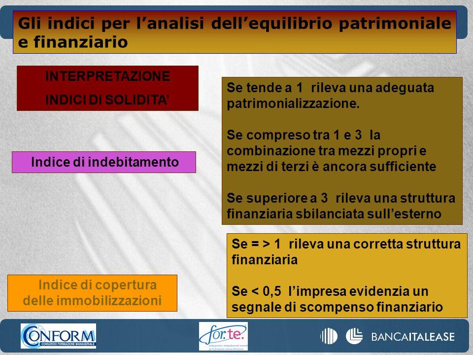 INTERPRETAZIONE INDICI DI SOLIDITA Indice di indebitamento Se tende a 1 rileva una adeguata patrimonializzazione. Se compreso tra 1 e 3 la combinazion