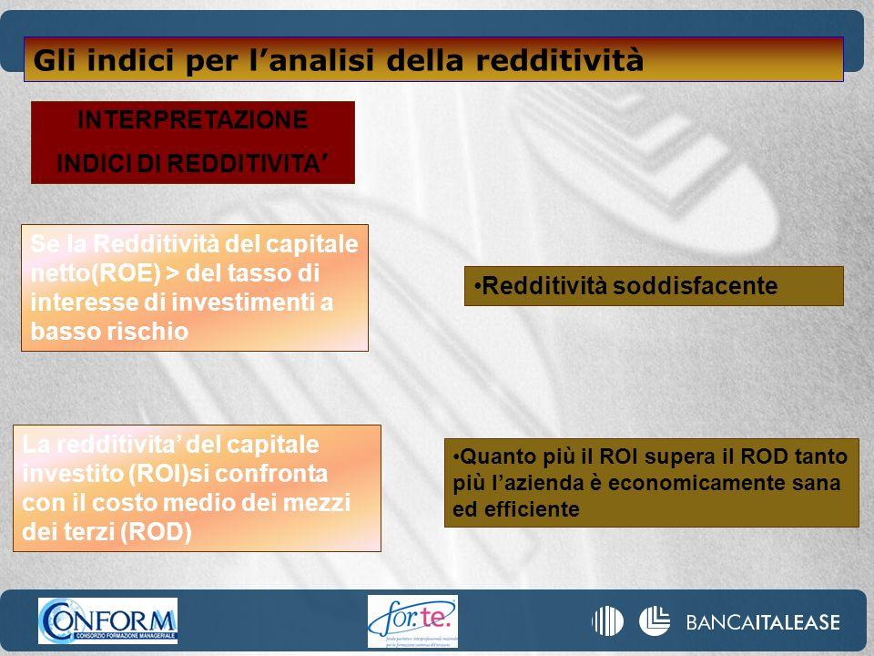 Se la Redditività del capitale netto(ROE) > del tasso di interesse di investimenti a basso rischio La redditivita del capitale investito (ROI)si confronta con il costo medio dei mezzi dei terzi (ROD) Redditività soddisfacente Quanto più il ROI supera il ROD tanto più lazienda è economicamente sana ed efficiente INTERPRETAZIONE INDICI DI REDDITIVITA Gli indici per lanalisi della redditività
