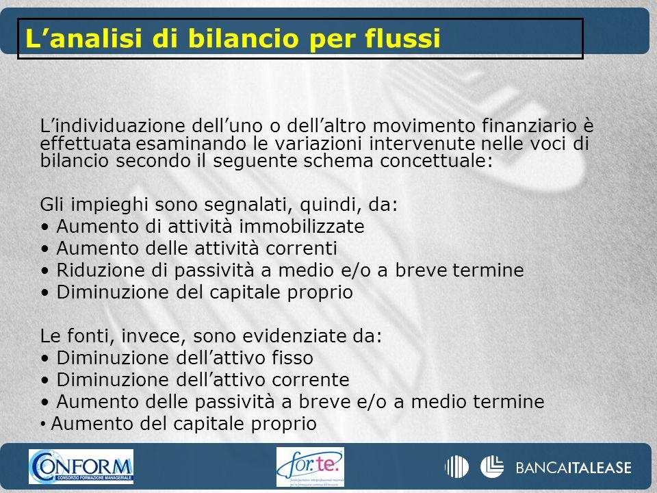 Lindividuazione delluno o dellaltro movimento finanziario è effettuata esaminando le variazioni intervenute nelle voci di bilancio secondo il seguente