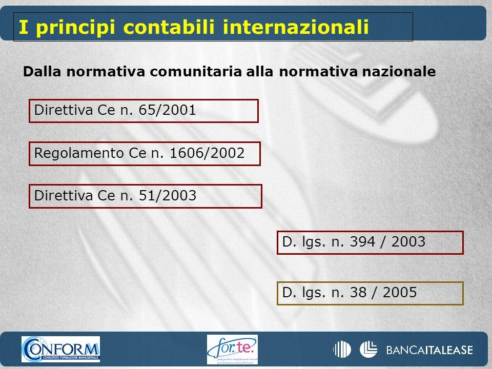Regolamento Ce n. 1606/2002 I principi contabili internazionali Dalla normativa comunitaria alla normativa nazionale D. lgs. n. 38 / 2005 Direttiva Ce