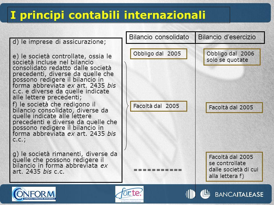 d) le imprese di assicurazione; e) le società controllate, ossia le società incluse nel bilancio consolidato redatto dalle società precedenti, diverse