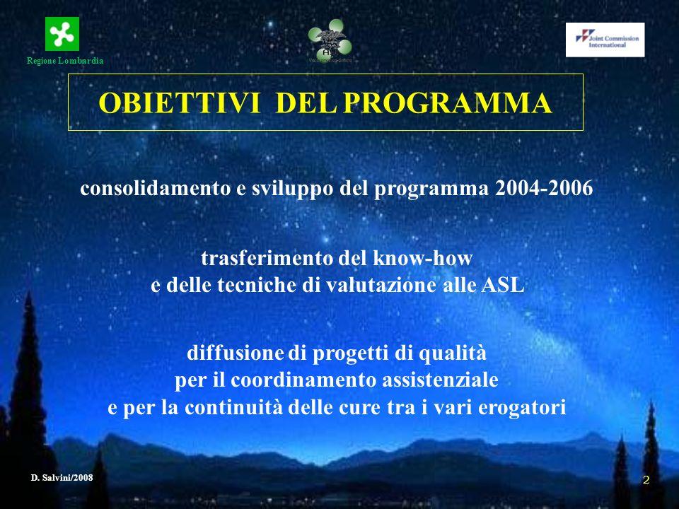 Regione Lombardia D. Salvini/2008 2 OBIETTIVI DEL PROGRAMMA consolidamento e sviluppo del programma 2004-2006 trasferimento del know-how e delle tecni