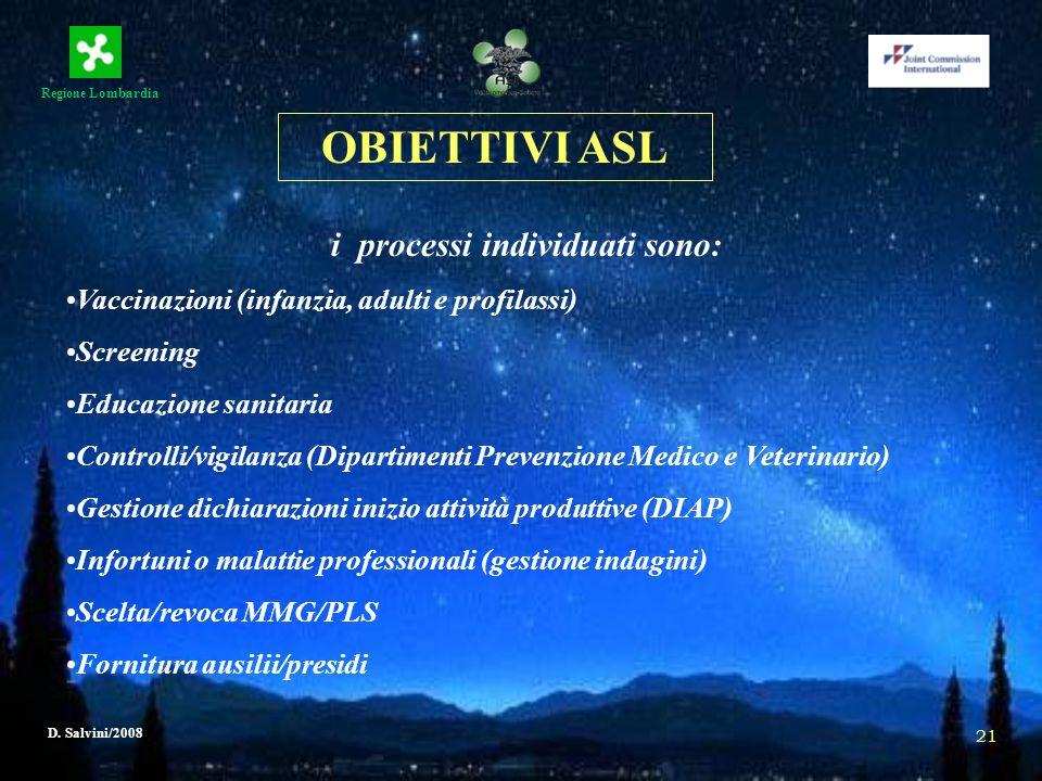 Regione Lombardia D. Salvini/2008 21 i processi individuati sono: Vaccinazioni (infanzia, adulti e profilassi) Screening Educazione sanitaria Controll