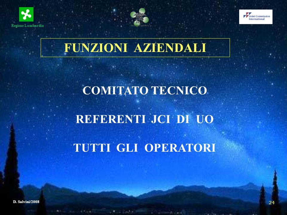 Regione Lombardia D. Salvini/2008 24 COMITATO TECNICO REFERENTI JCI DI UO TUTTI GLI OPERATORI FUNZIONI AZIENDALI
