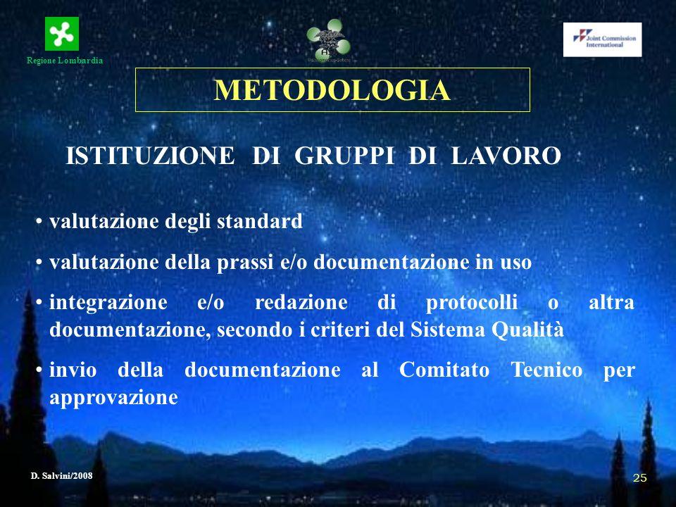 Regione Lombardia D. Salvini/2008 25 METODOLOGIA ISTITUZIONE DI GRUPPI DI LAVORO valutazione degli standard valutazione della prassi e/o documentazion