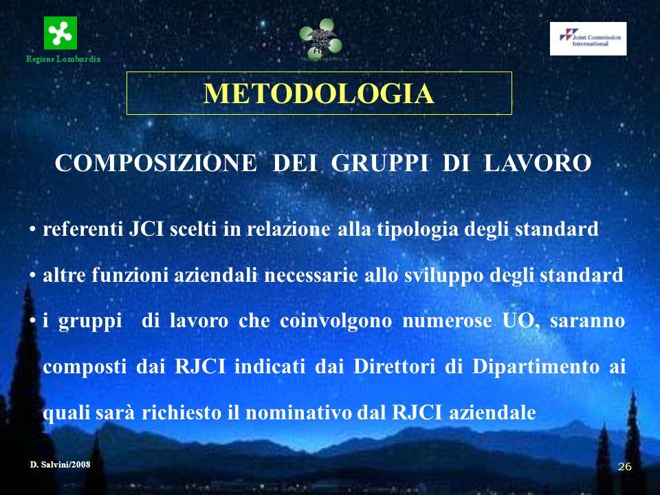 Regione Lombardia D. Salvini/2008 26 METODOLOGIA referenti JCI scelti in relazione alla tipologia degli standard altre funzioni aziendali necessarie a