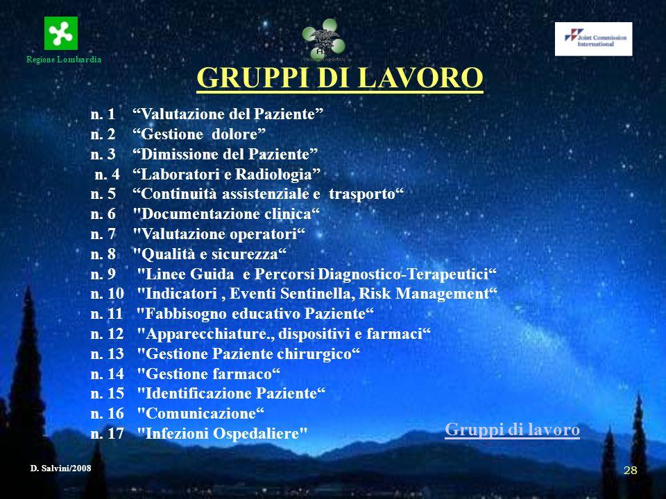 Regione Lombardia D. Salvini/2008 28 GRUPPI DI LAVORO n. 1 Valutazione del Paziente n. 2 Gestione dolore n. 3 Dimissione del Paziente n. 4 Laboratori
