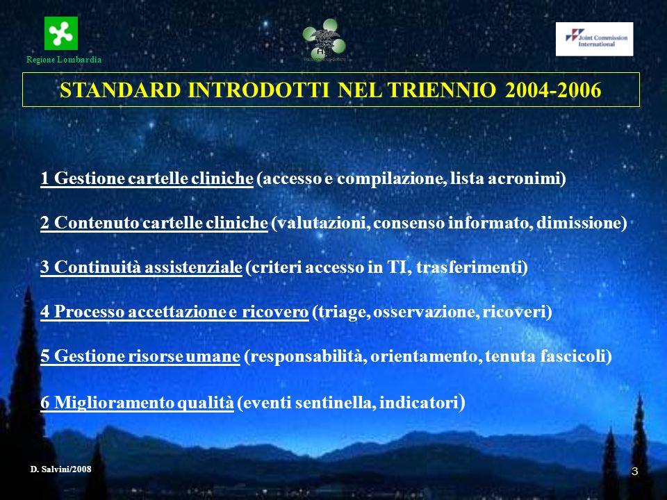 Regione Lombardia D. Salvini/2008 3 1 Gestione cartelle cliniche (accesso e compilazione, lista acronimi) 2 Contenuto cartelle cliniche (valutazioni,