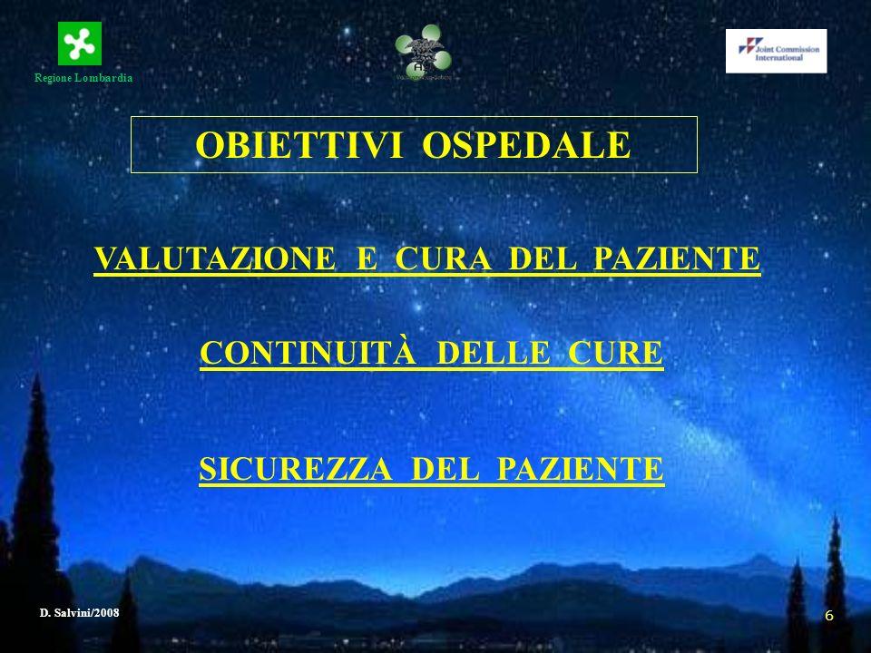 Regione Lombardia D. Salvini/2008 6 OBIETTIVI OSPEDALE CONTINUITÀ DELLE CURE SICUREZZA DEL PAZIENTE VALUTAZIONE E CURA DEL PAZIENTE