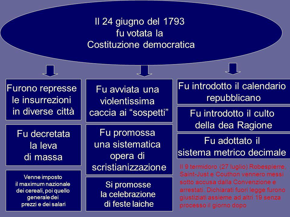 Il 24 giugno del 1793 fu votata la Costituzione democratica Furono represse le insurrezioni in diverse città Fu decretata la leva di massa Venne impos