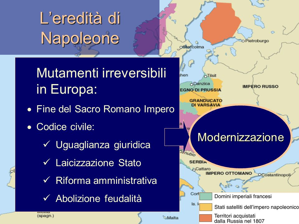 Leredità di Napoleone Mutamenti irreversibili in Europa: Fine del Sacro Romano Impero Codice civile: Uguaglianza giuridica Laicizzazione Stato Riforma