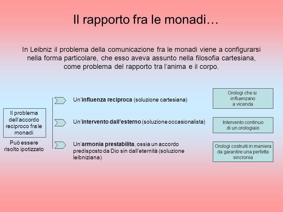 Il rapporto fra le monadi… In Leibniz il problema della comunicazione fra le monadi viene a configurarsi nella forma particolare, che esso aveva assun
