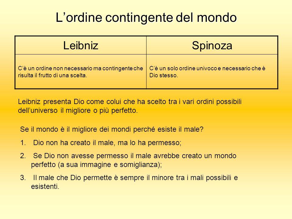 Lordine contingente del mondo LeibnizSpinoza Cè un ordine non necessario ma contingente che risulta il frutto di una scelta. Cè un solo ordine univoco