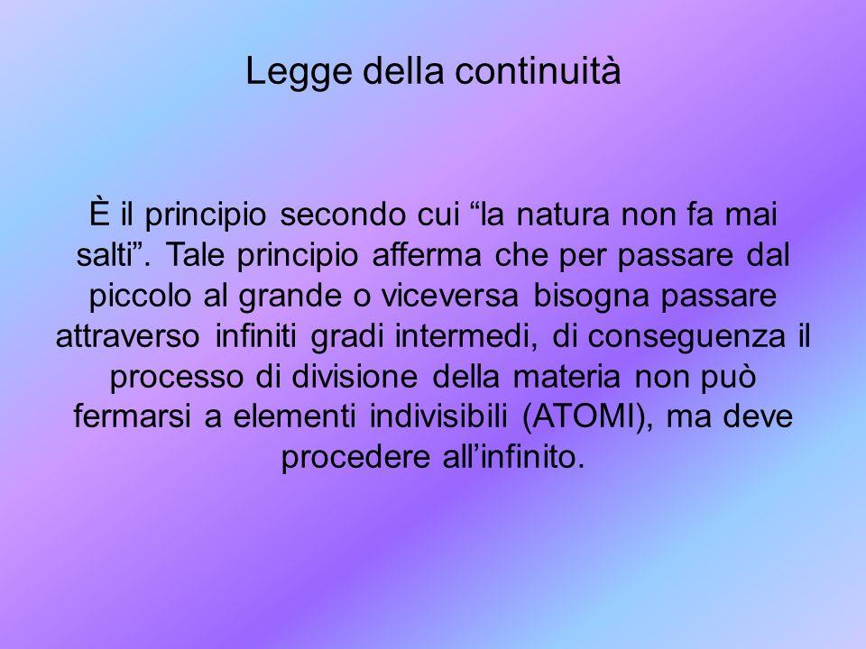 Legge della continuità È il principio secondo cui la natura non fa mai salti. Tale principio afferma che per passare dal piccolo al grande o viceversa
