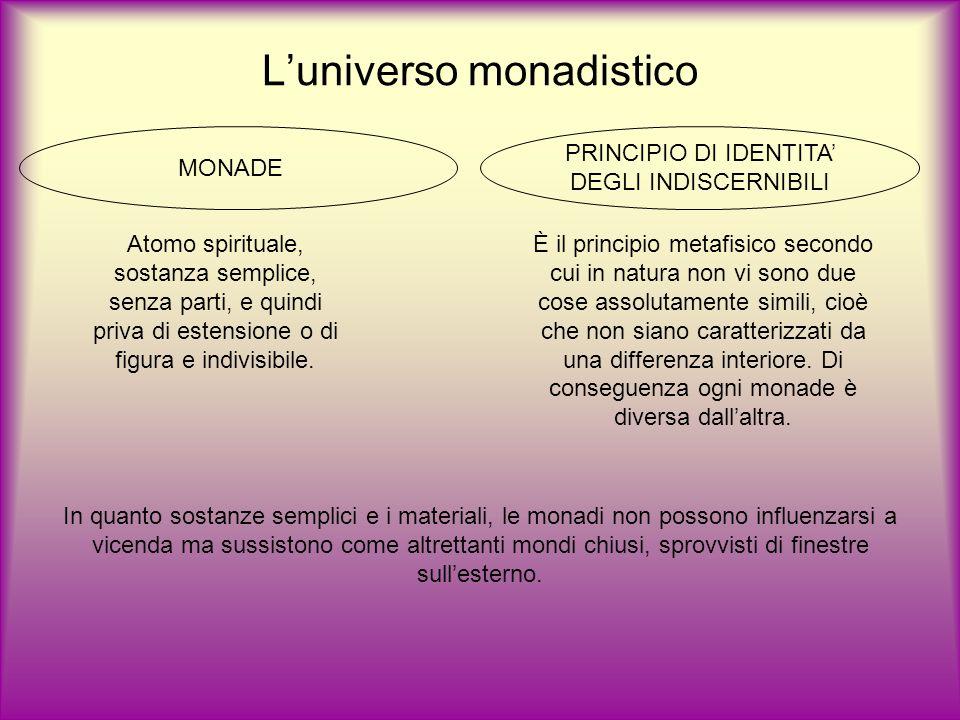 Luniverso monadistico Atomo spirituale, sostanza semplice, senza parti, e quindi priva di estensione o di figura e indivisibile. MONADE PRINCIPIO DI I