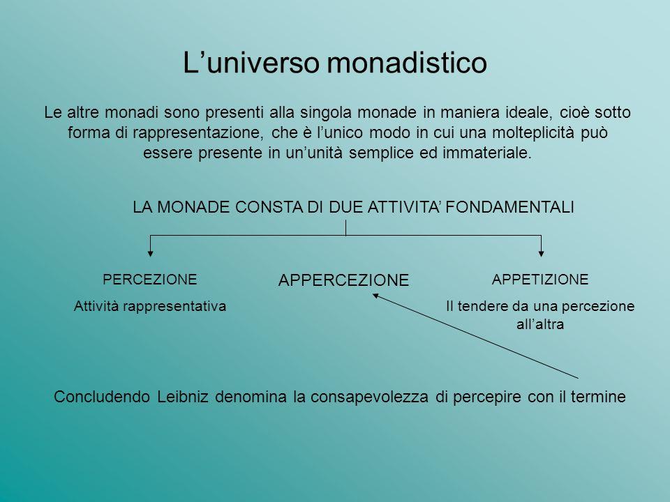 Luniverso monadistico Le altre monadi sono presenti alla singola monade in maniera ideale, cioè sotto forma di rappresentazione, che è lunico modo in