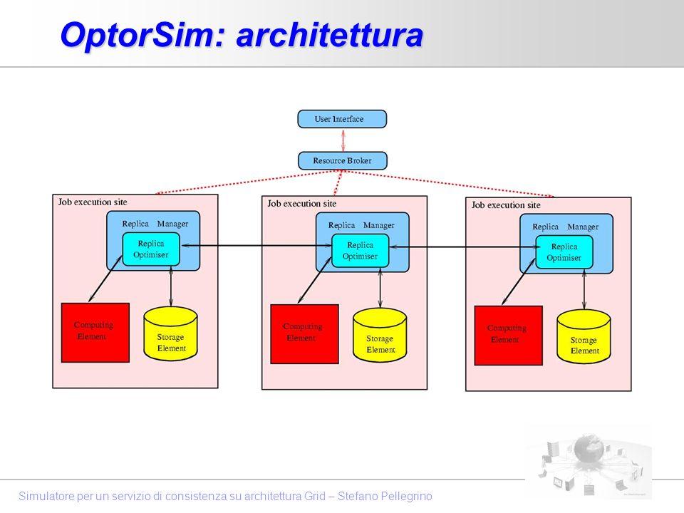 Simulatore per un servizio di consistenza su architettura Grid – Stefano Pellegrino OptorSim: architettura