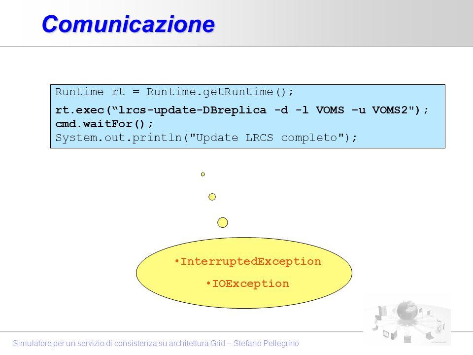 Simulatore per un servizio di consistenza su architettura Grid – Stefano PellegrinoComunicazione Runtime rt = Runtime.getRuntime(); rt.exec(lrcs-updat