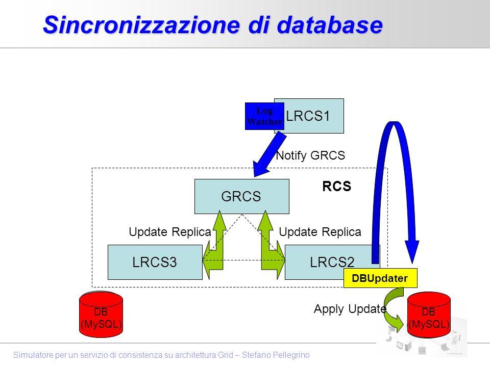 Simulatore per un servizio di consistenza su architettura Grid – Stefano Pellegrino Sincronizzazione di database LRCS1 GRCS LRCS2LRCS3 Notify GRCS DB3