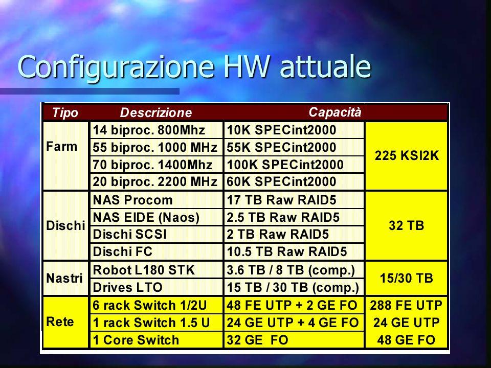 Scala dei tempi Maggio 2002: progetto definitivo sala macchine approvato.