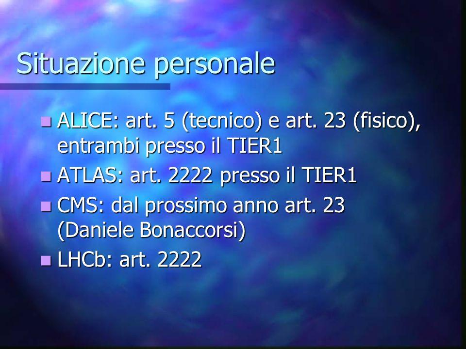 Situazione personale ALICE: art. 5 (tecnico) e art. 23 (fisico), entrambi presso il TIER1 ALICE: art. 5 (tecnico) e art. 23 (fisico), entrambi presso