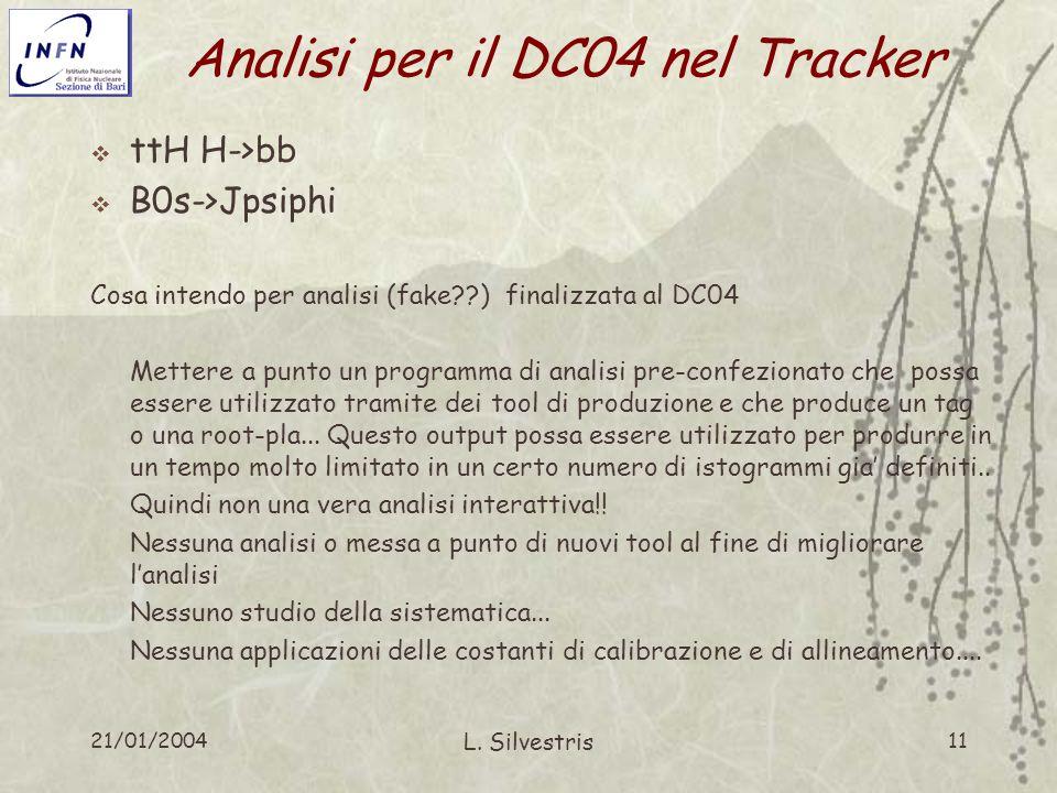 21/01/2004 L. Silvestris 11 Analisi per il DC04 nel Tracker ttH H->bb B0s->Jpsiphi Cosa intendo per analisi (fake??) finalizzata al DC04 Mettere a pun